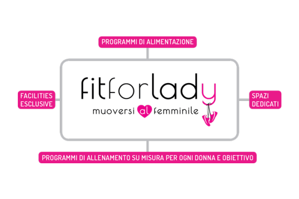 Infografica-fit-for-lady-start-up